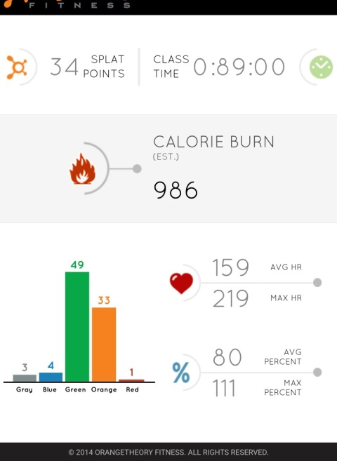 Results from my first 90 Minute OTF